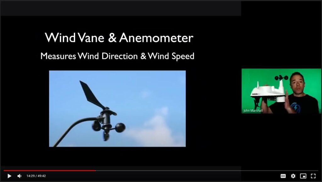 2021 WindVane Anemometer